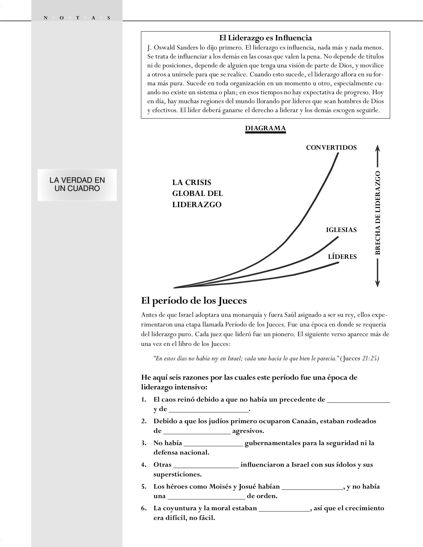 Un millón de líderes, John Maxwell (18 manuales)